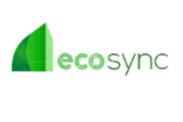 ecosync