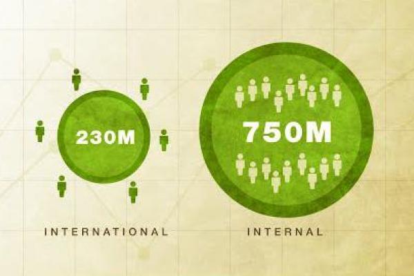 migration diagram